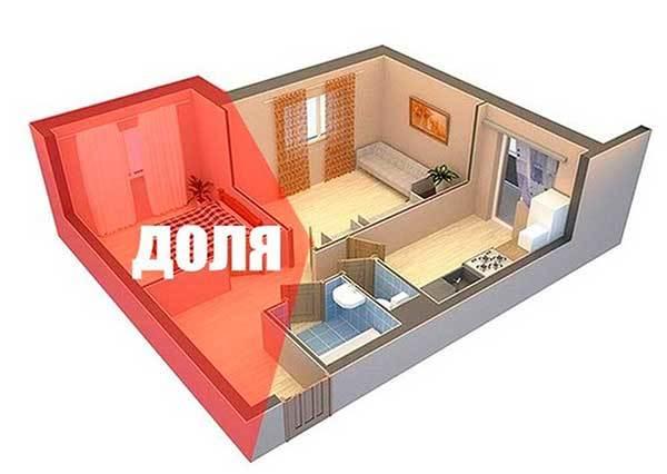 Наследование совместной собственности на квартиру в 2020 году