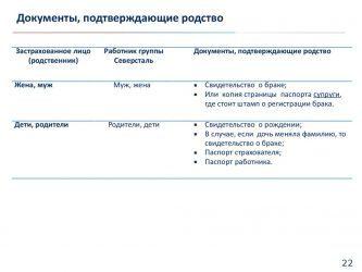 Договор дарения родителям (образец): порядок оформления, документы, налоги