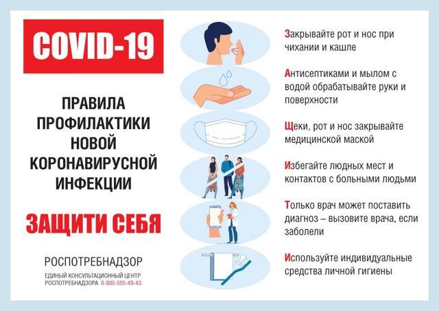 Новые санитарные правила по профилактике covid-19 в работе аэропортов