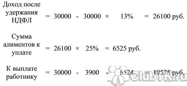 Очередность платежа по алиментам в 2020 году
